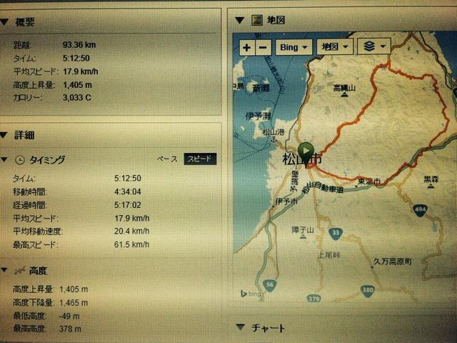 20140630_cycleng.jpg